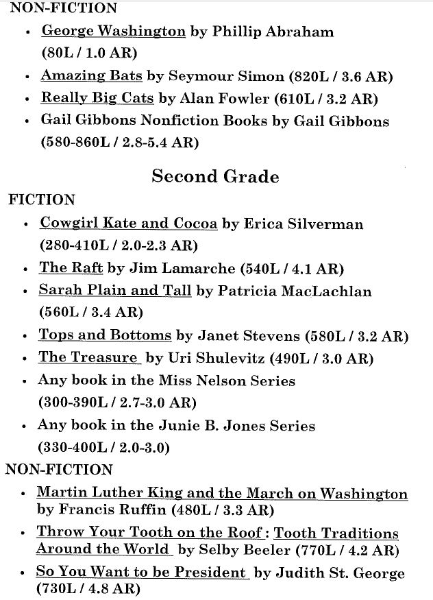 image of Mamie Martin Reading List page 2